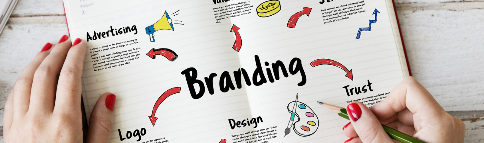 Raise Your Company Profile With Brand Awareness